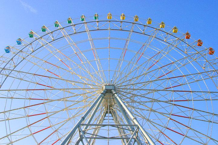 roue rotatoire